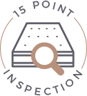 15 Point Inspection process